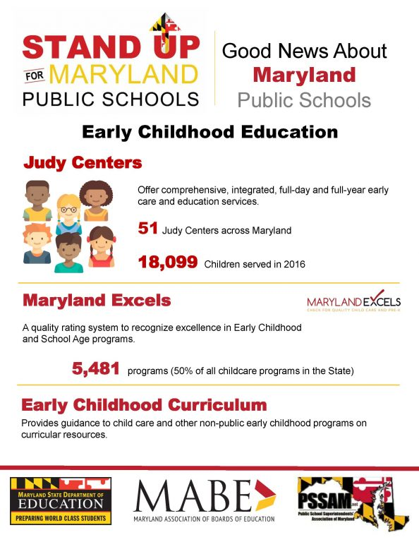 Stand Up Facts - early ed