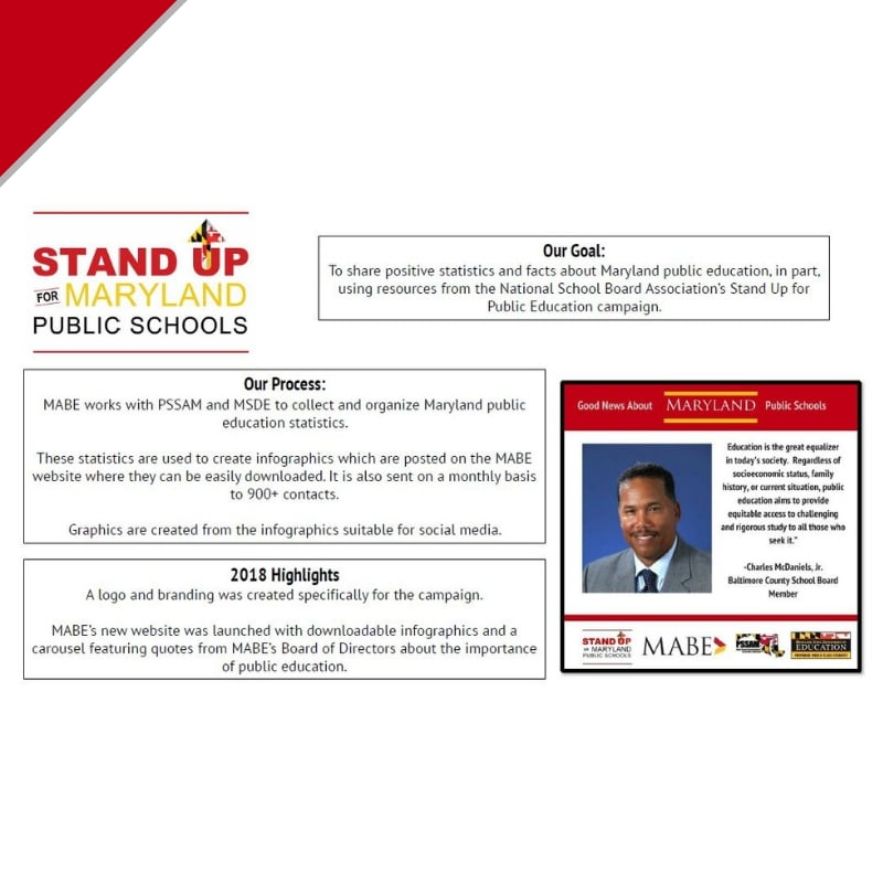Hot Topic: Stand Up for MD Public Education